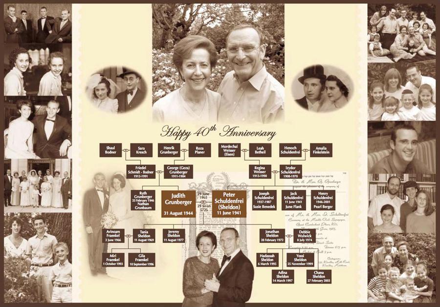 make family tree chart