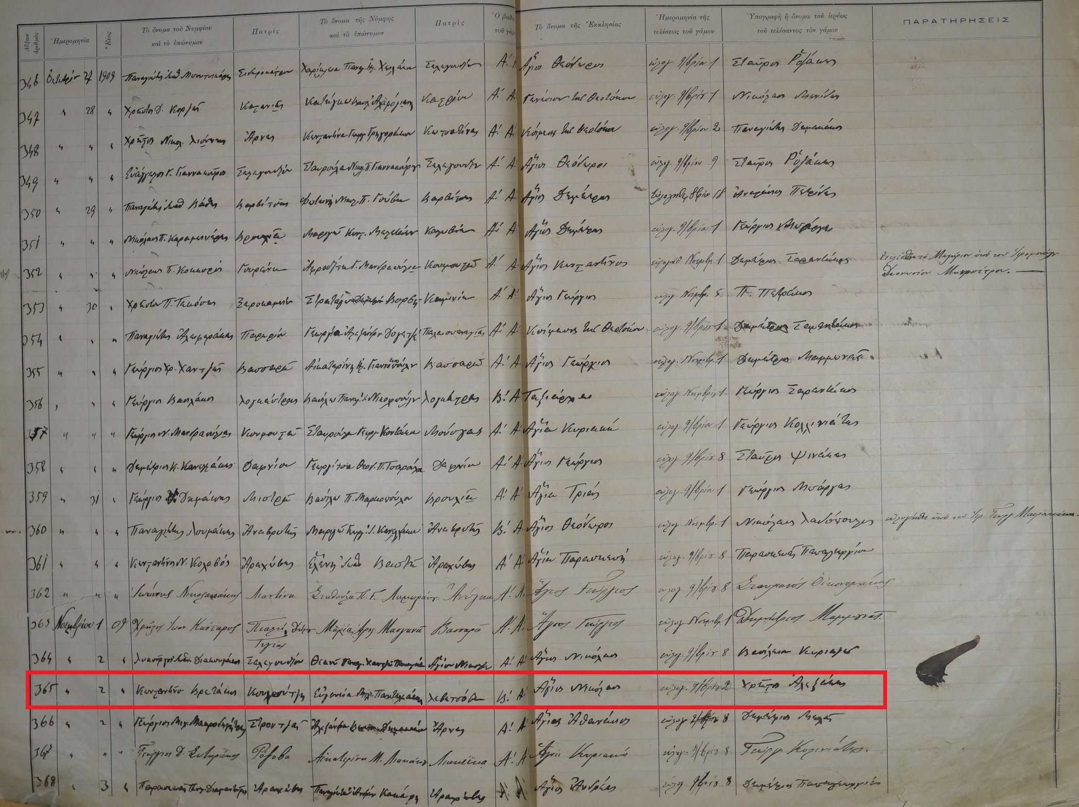 Marriage Record of Konstantinos Vretakos and Eygeneia Panteleaki [MyHeritage Sparta Marriages Collection, 1835–1935]