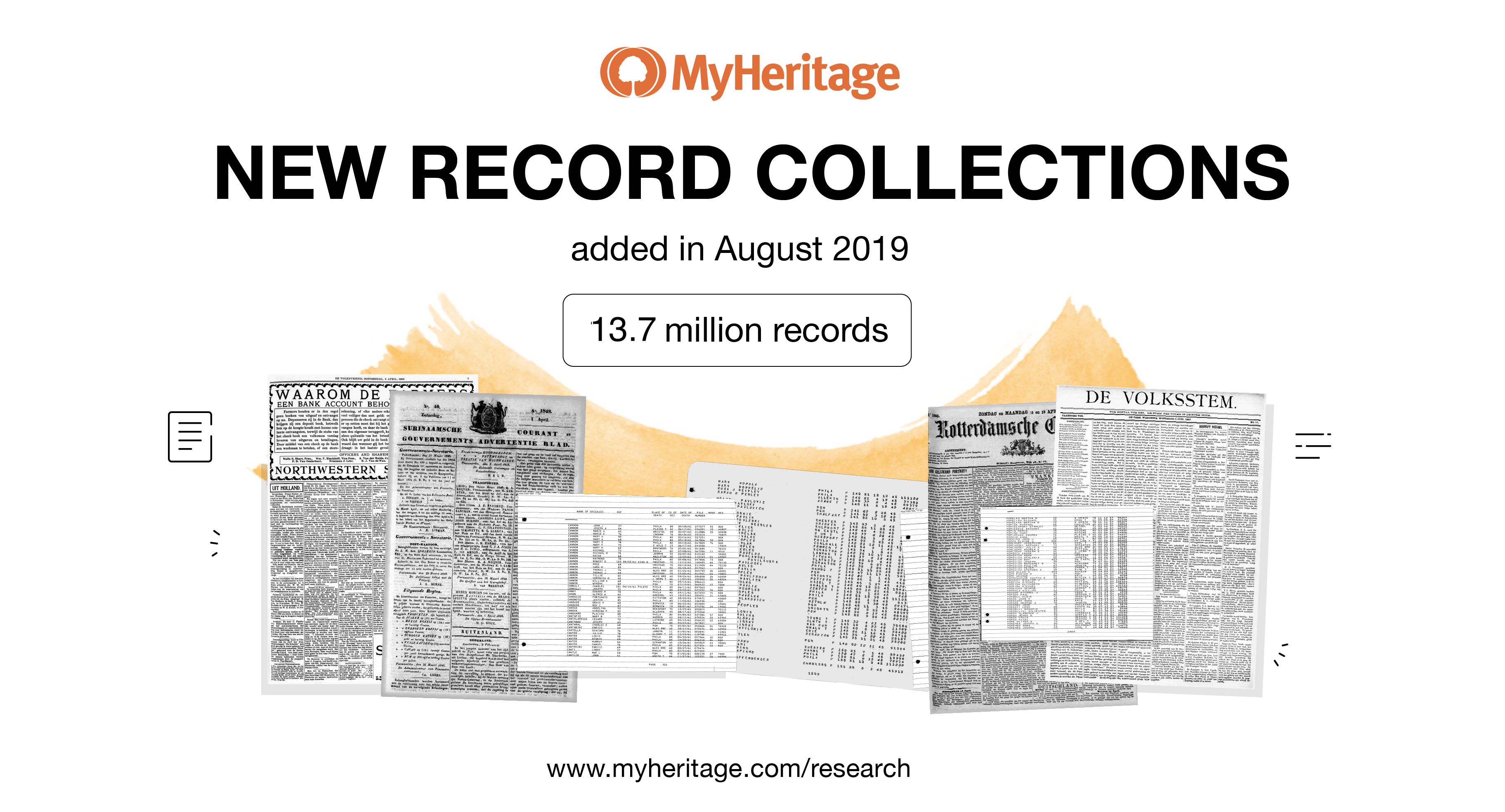 New Historical Records Added in August 2019