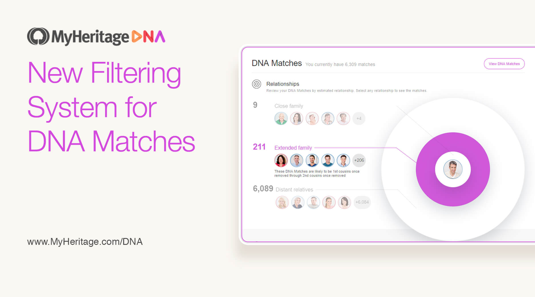 New Filtering System for DNA Matches