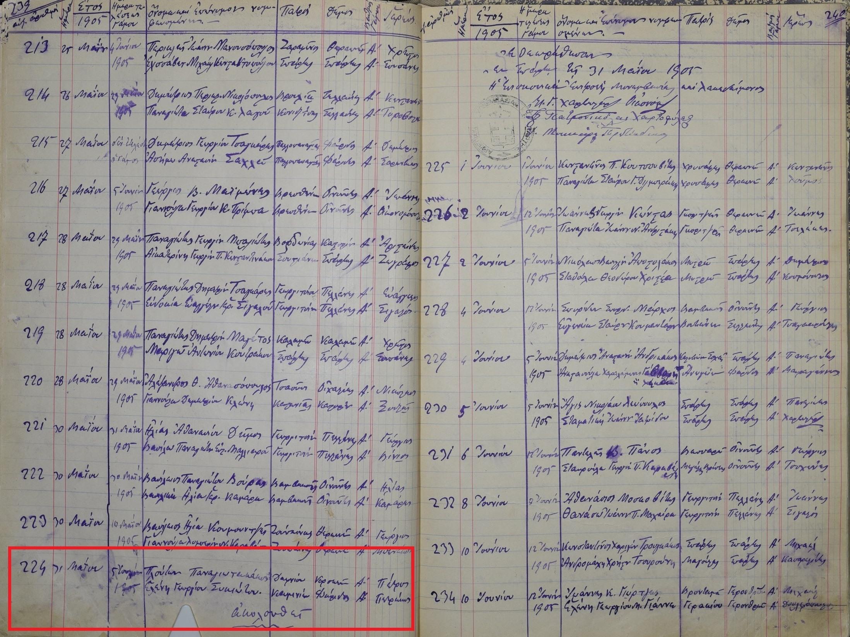Marriage Record of Spyridon S. Niarchos and Evgenia Koumantarou [MyHeritage Sparta Marriages Collection, 1835–1935]