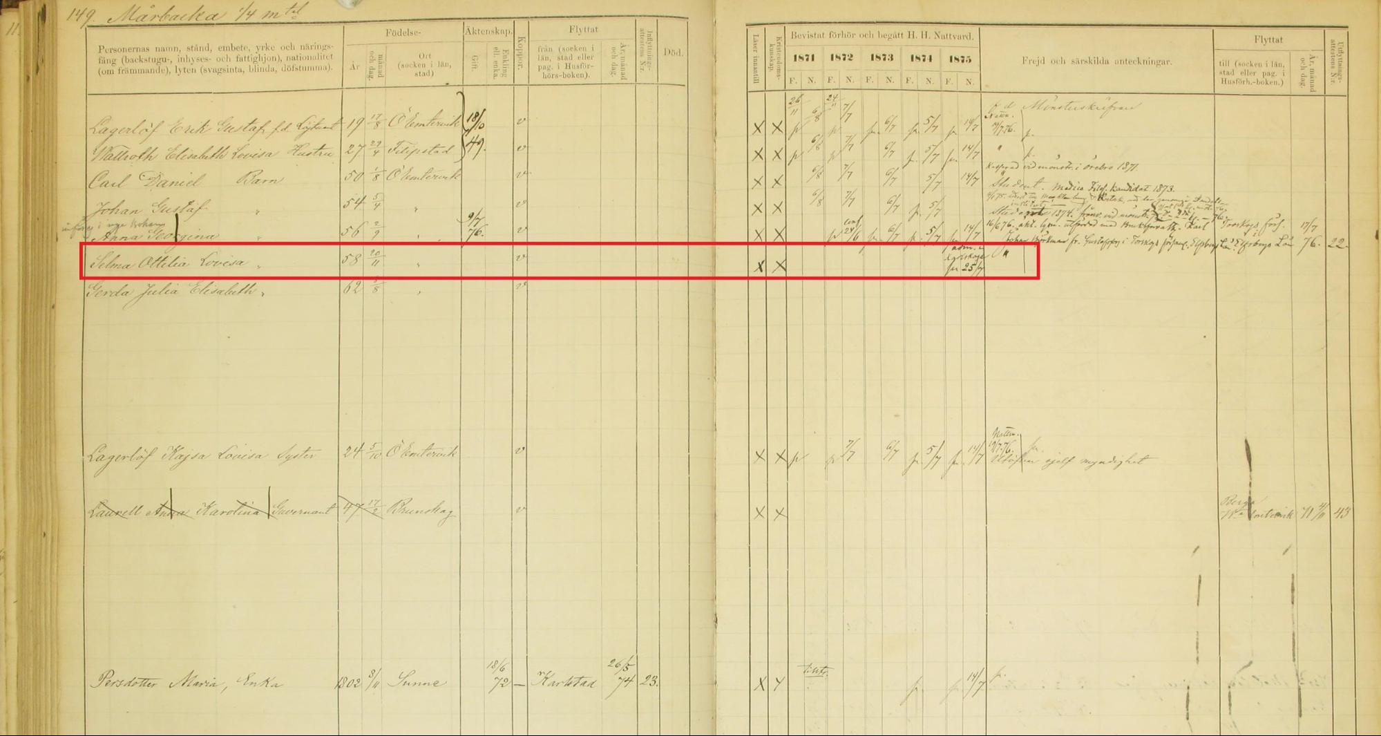 Sweden Household Examination Record of Selma Lagerlöf [Credit: MyHeritage Sweden Household Examination Books, 1820-1947]