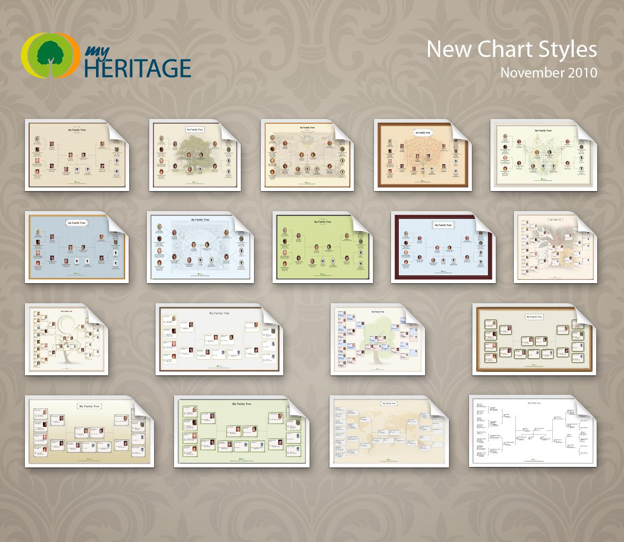 Chart Styles on MyHeritage.com