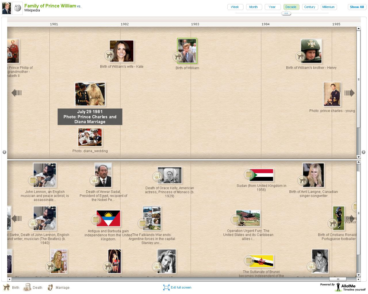 Timeline of Prince William compared to world events, shown in full-screen view (click to enlarge)
